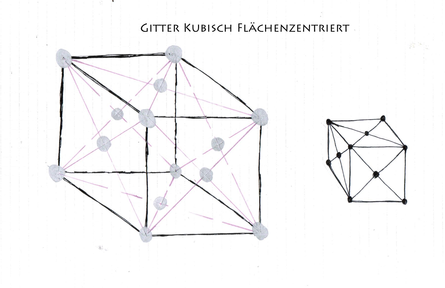 Lindenschmiede Gitter KFZ